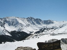 Loveland Pass in Winter